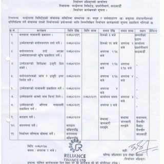 रिलायन्स फाइनान्स लिमिटेडको निर्वाचन कार्यक्रमको सूचना २०७६-०२-०८